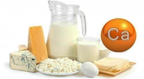 Полезные продукты с кальцием