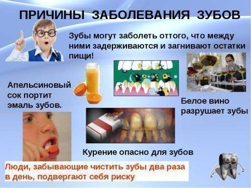 Причины разрушения эмали зубов