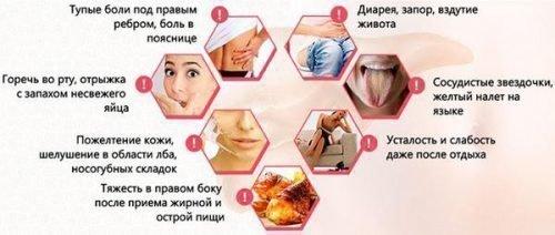 Болезни печени и запах ацетона
