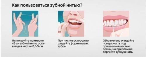 Как пользоваться зубной нитью - советы