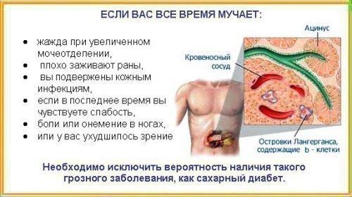 Симптомы диабета и галитоз