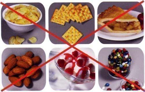 Запрещенные твердые продукты